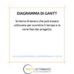 Il glossario dell'europrogettista: Diagramma di Gantt