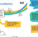 Accreditamento Scuola, Educazione Adulti, VET: la brochure europea